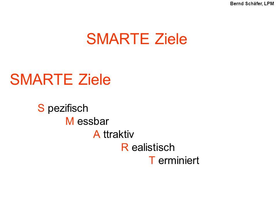 SMARTE Ziele S pezifisch M essbar A ttraktiv R ealistisch T erminiert