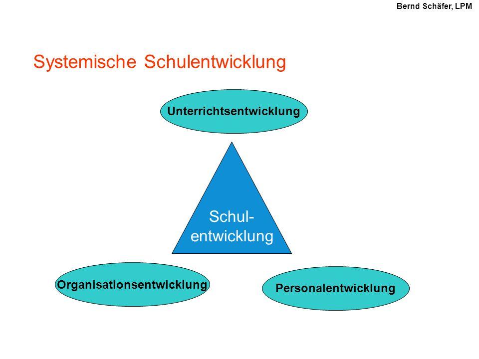 Unterrichtsentwicklung Organisationsentwicklung