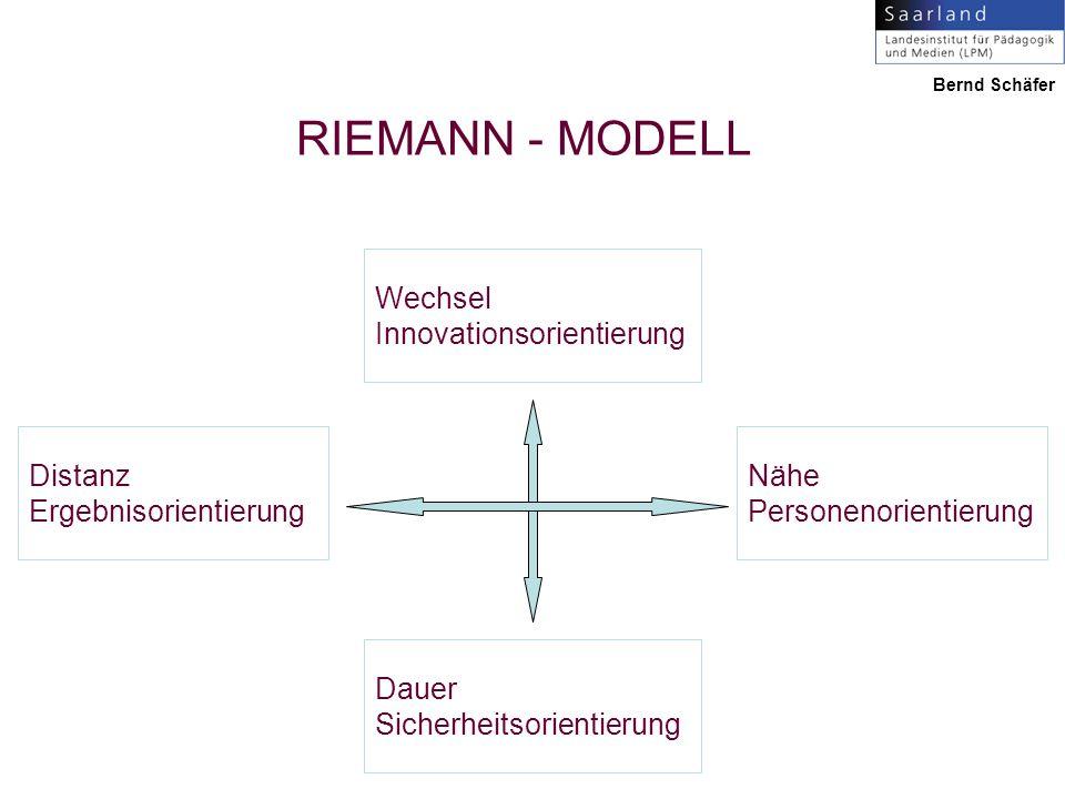 RIEMANN - MODELL Wechsel Innovationsorientierung Distanz