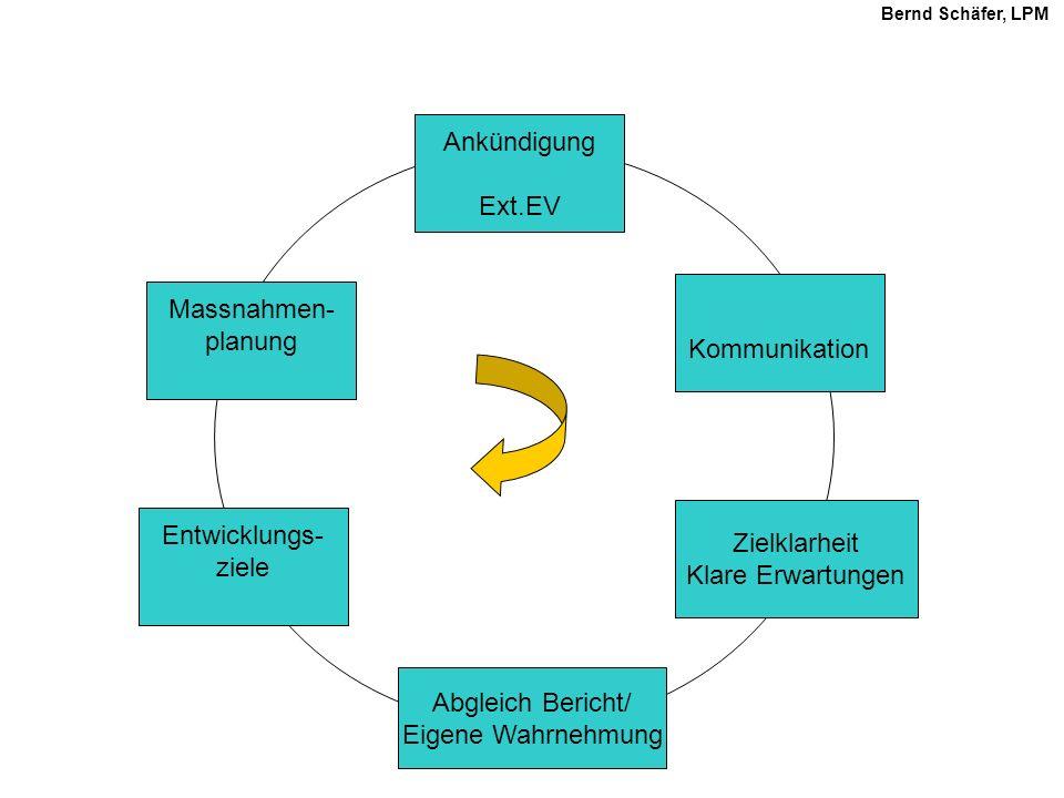 Ankündigung Ext.EV Massnahmen- planung Kommunikation Entwicklungs-