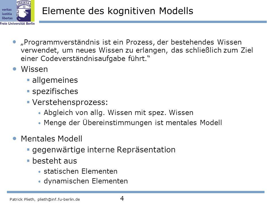 Elemente des kognitiven Modells