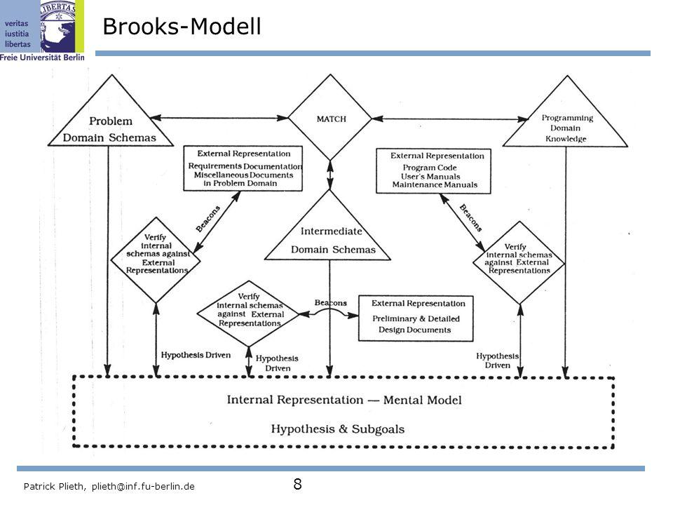 Brooks-Modell Patrick Plieth, plieth@inf.fu-berlin.de 8