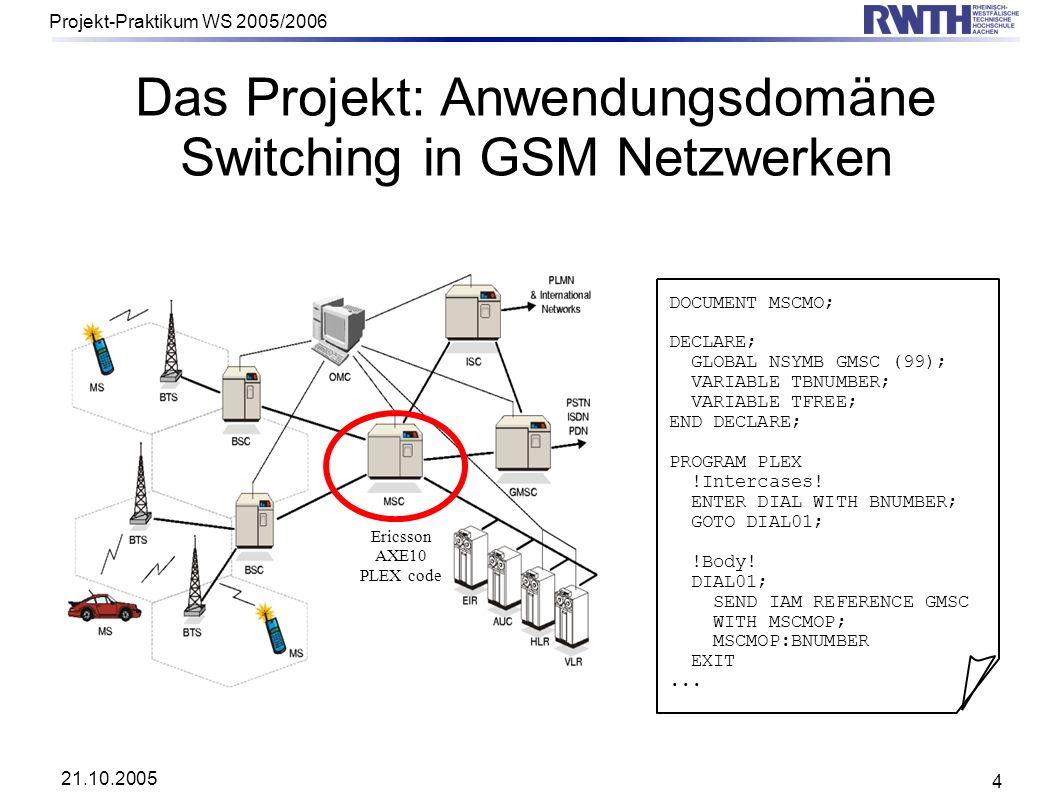 Das Projekt: Anwendungsdomäne Switching in GSM Netzwerken