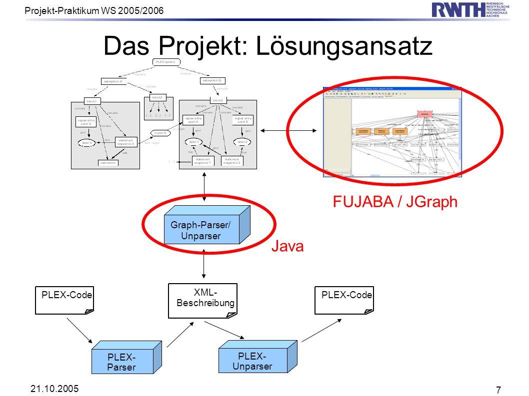 Das Projekt: Lösungsansatz