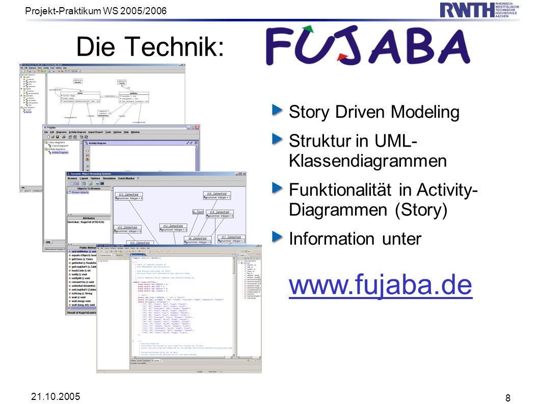Die Technik: Story Driven Modeling Struktur in UML- Klassendiagrammen