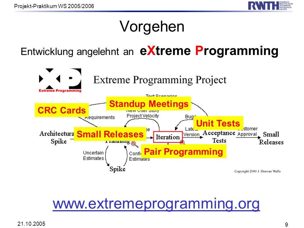 Vorgehen www.extremeprogramming.org