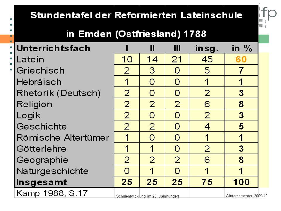Schulentwicklung im 20. Jahrhundert
