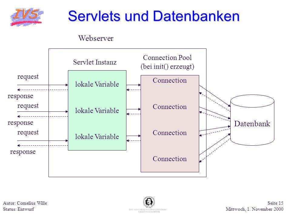 Servlets und Datenbanken