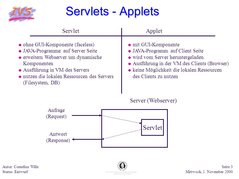 Servlets - Applets Servlet Servlet Applet Server (Webserver)