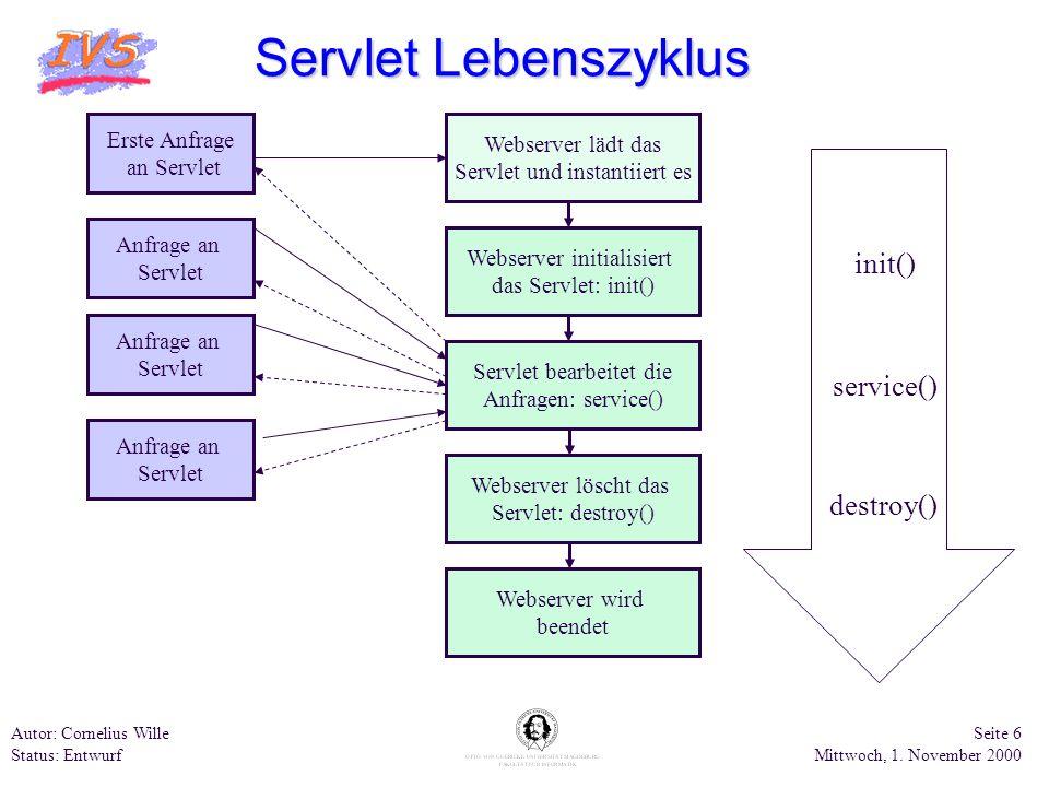 Servlet Lebenszyklus init() service() destroy() Erste Anfrage