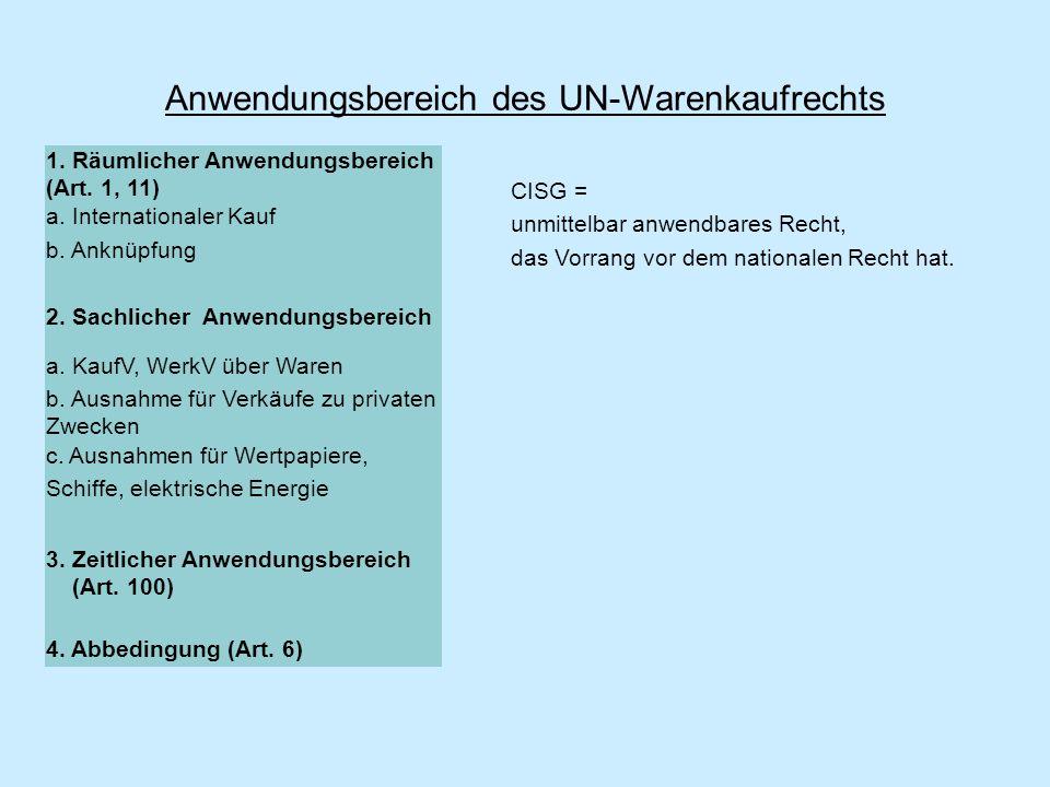 Anwendungsbereich des UN-Warenkaufrechts