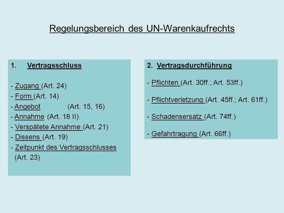 Regelungsbereich des UN-Warenkaufrechts