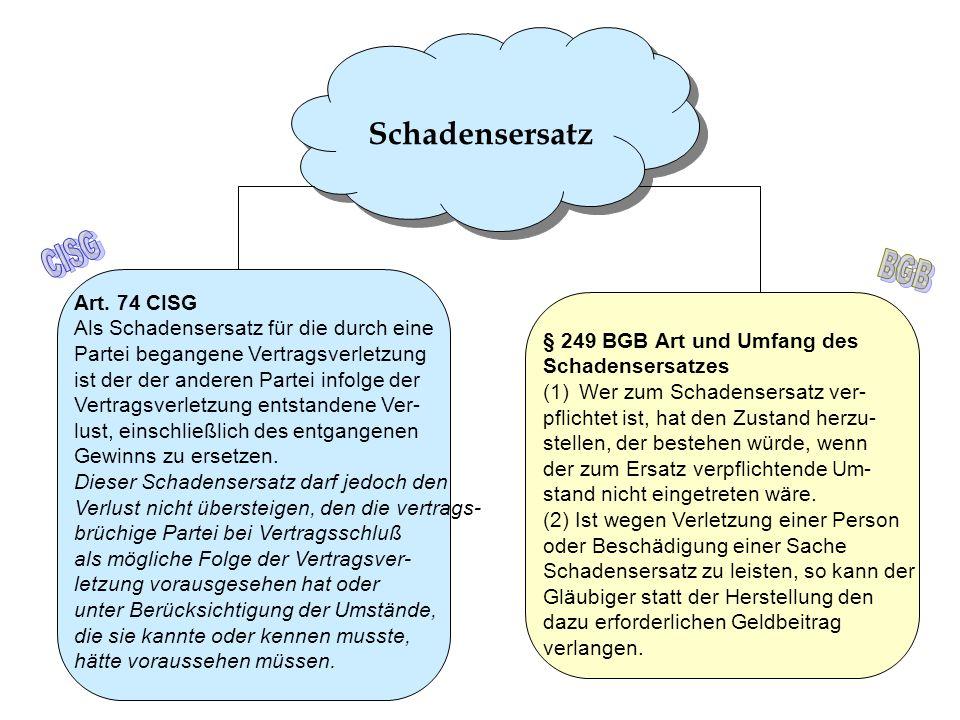 Schadensersatz CISG BGB Art. 74 CISG
