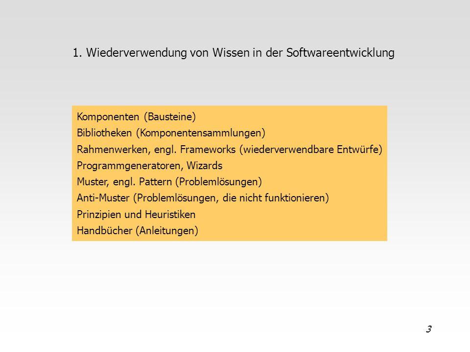 1. Wiederverwendung von Wissen in der Softwareentwicklung