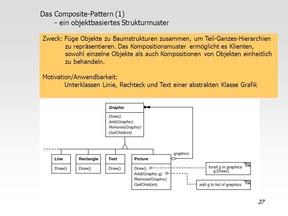 Das Composite-Pattern (1) - ein objektbasiertes Strukturmuster