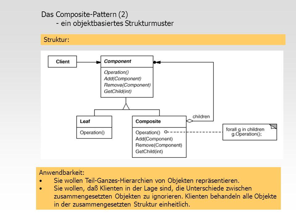 Das Composite-Pattern (2) - ein objektbasiertes Strukturmuster