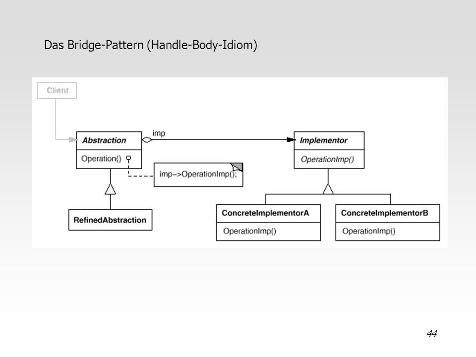 Das Bridge-Pattern (Handle-Body-Idiom)