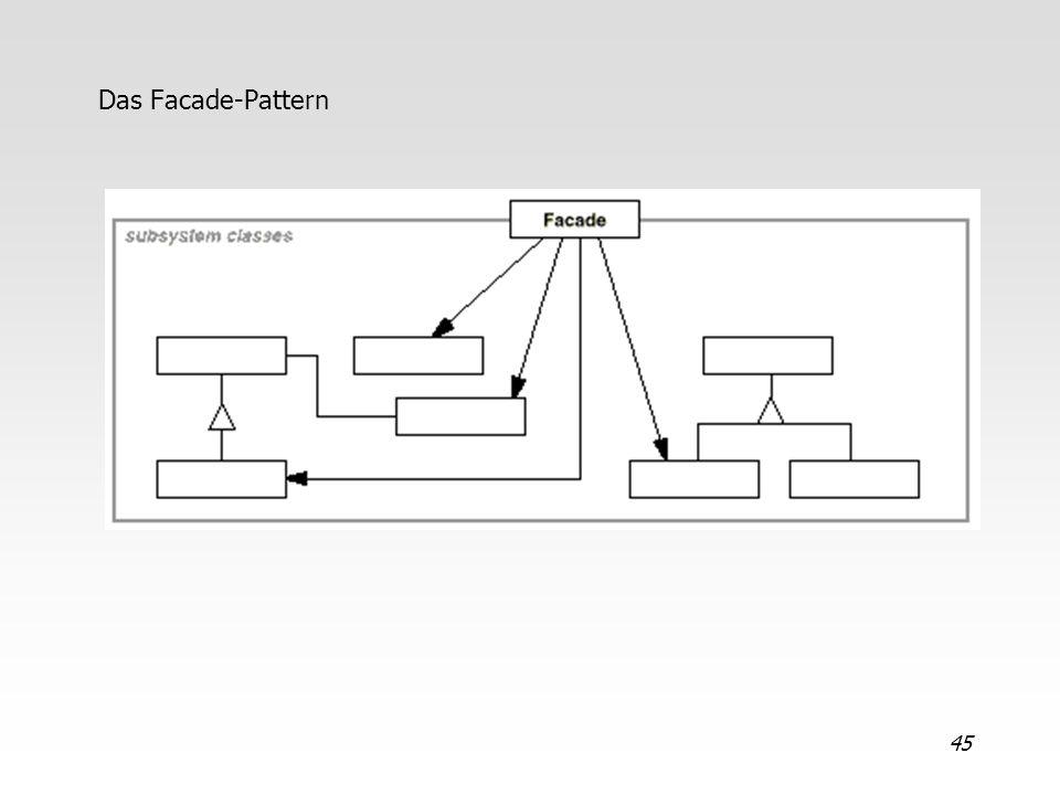 Das Facade-Pattern