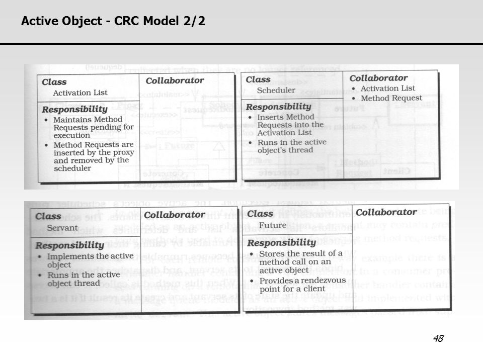 Active Object - CRC Model 2/2