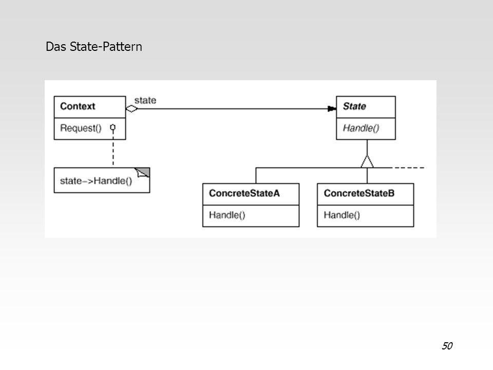 Das State-Pattern