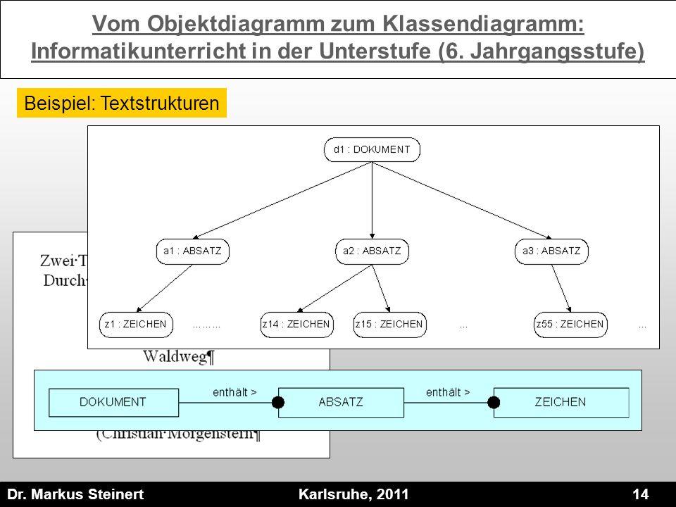 Vom Objektdiagramm zum Klassendiagramm: Informatikunterricht in der Unterstufe (6. Jahrgangsstufe)
