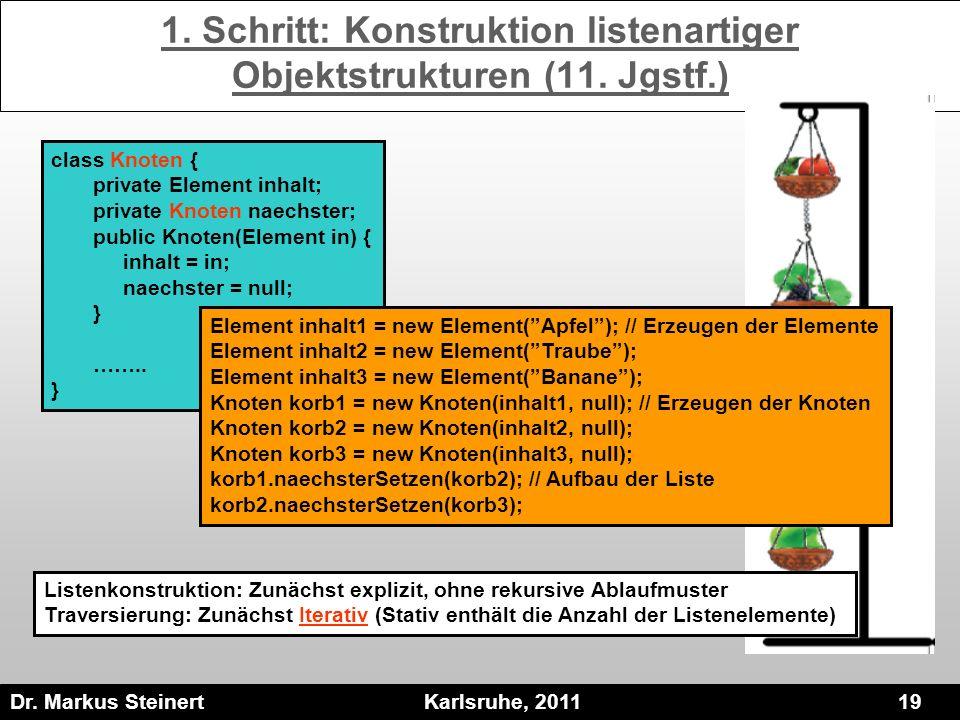 1. Schritt: Konstruktion listenartiger Objektstrukturen (11. Jgstf.)