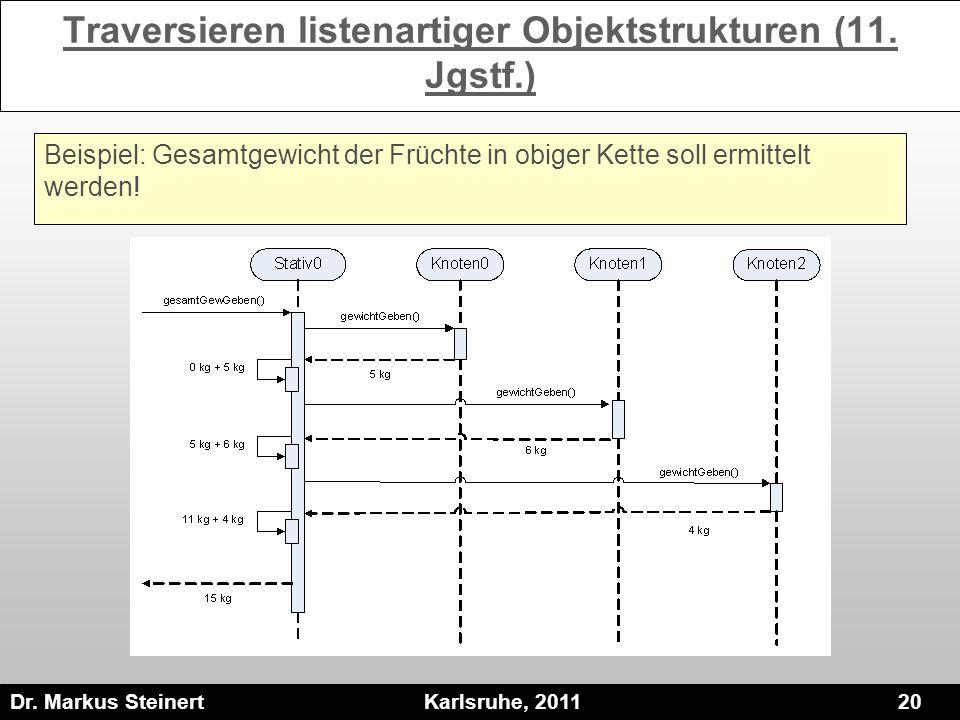 Traversieren listenartiger Objektstrukturen (11. Jgstf.)