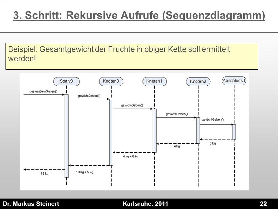 3. Schritt: Rekursive Aufrufe (Sequenzdiagramm)