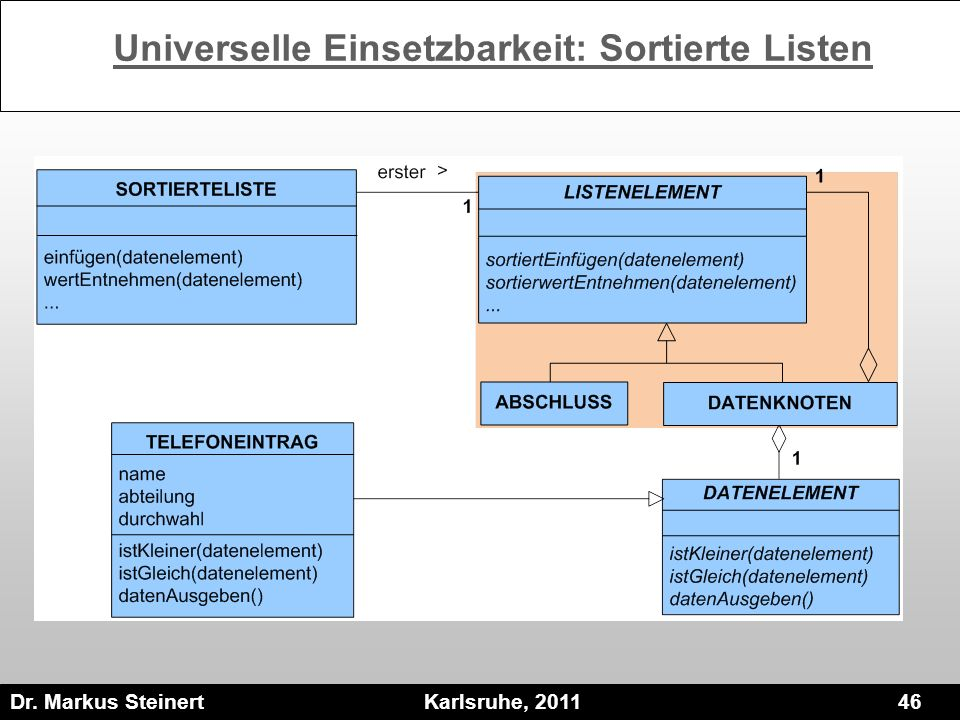Universelle Einsetzbarkeit: Sortierte Listen