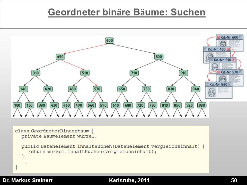 Geordneter binäre Bäume: Suchen