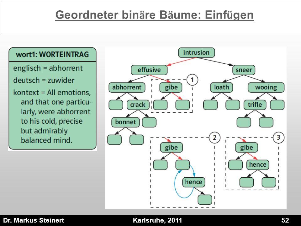 Geordneter binäre Bäume: Einfügen
