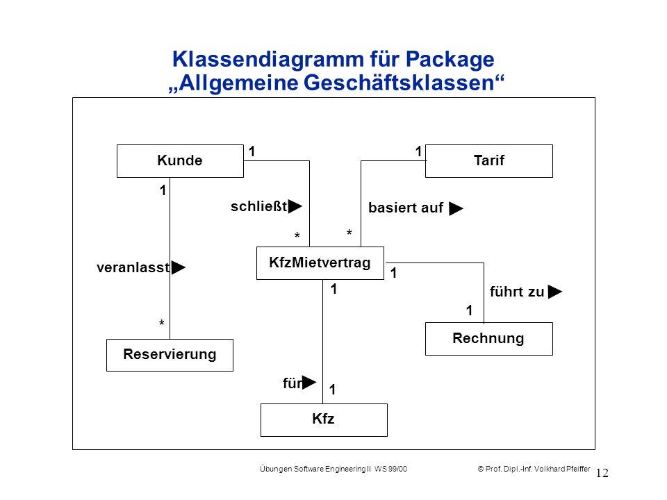 """Klassendiagramm für Package """"Allgemeine Geschäftsklassen"""