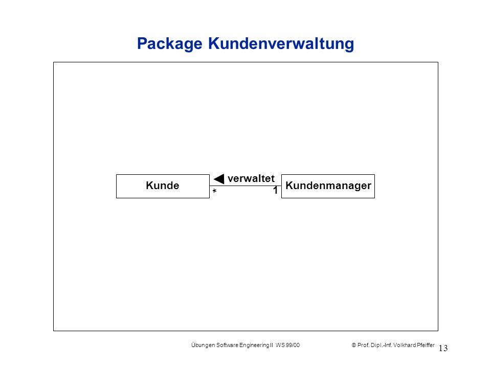 Package Kundenverwaltung