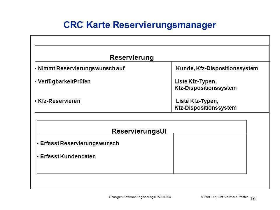 CRC Karte Reservierungsmanager