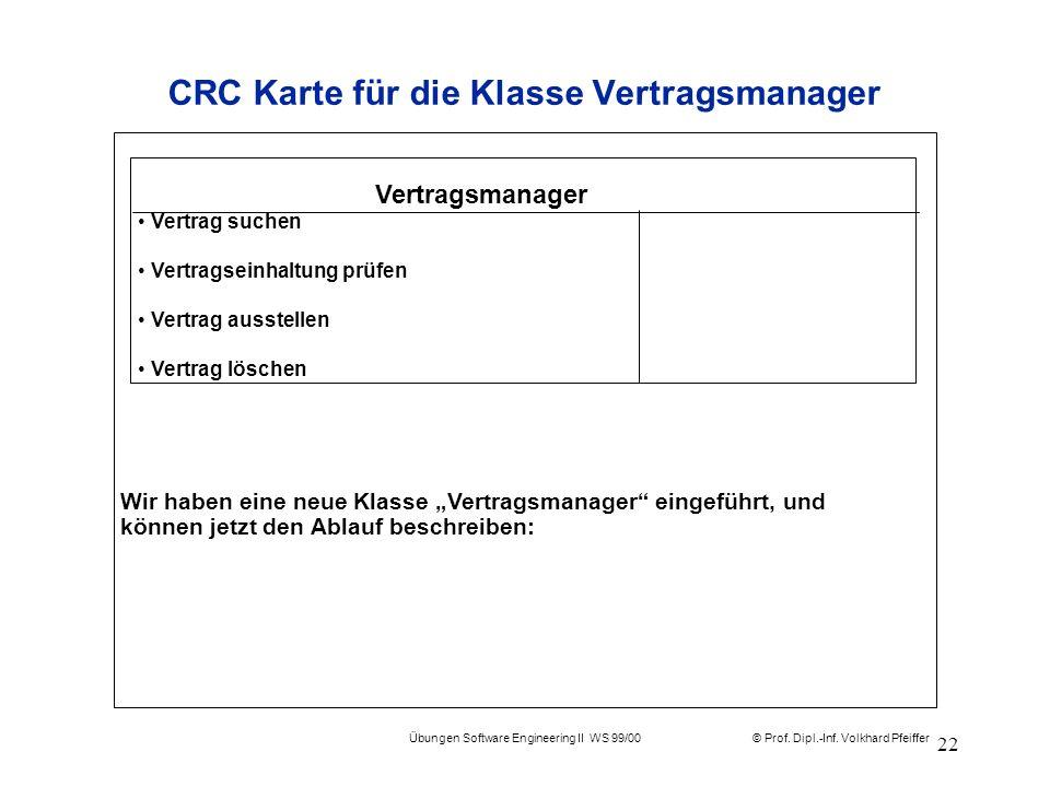 CRC Karte für die Klasse Vertragsmanager