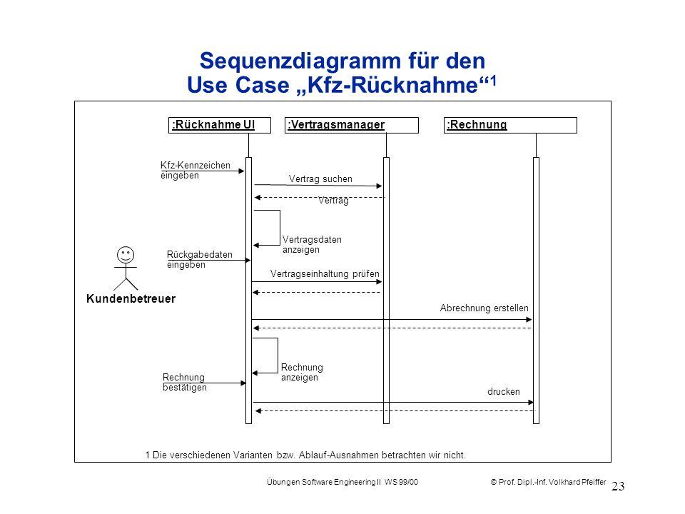 """Sequenzdiagramm für den Use Case """"Kfz-Rücknahme 1"""