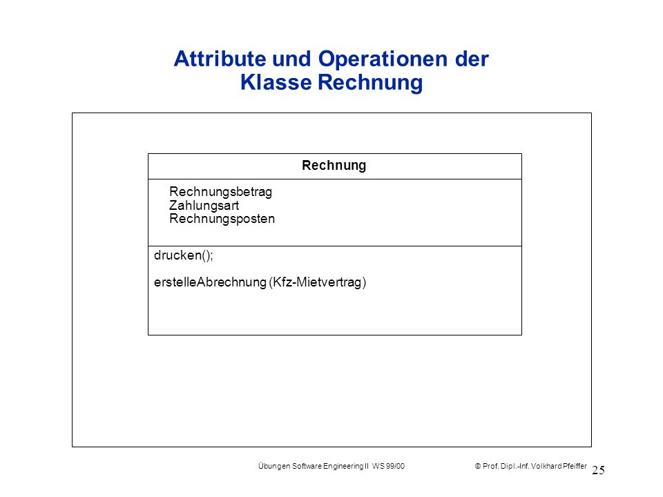 Attribute und Operationen der Klasse Rechnung