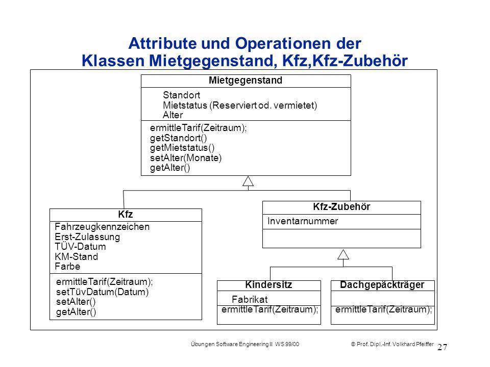 Attribute und Operationen der Klassen Mietgegenstand, Kfz,Kfz-Zubehör