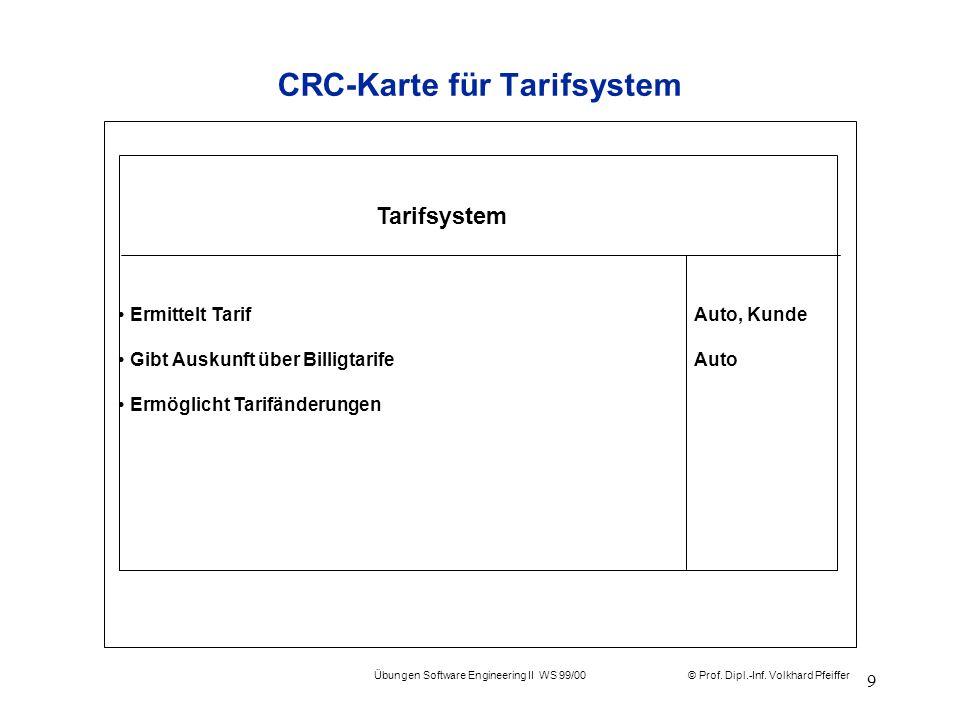 CRC-Karte für Tarifsystem