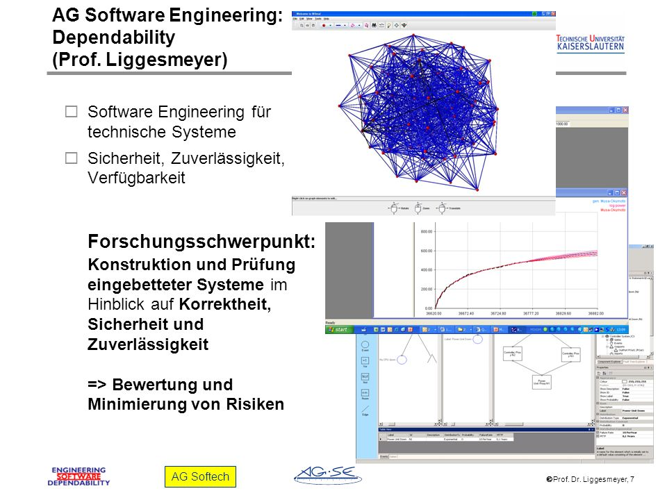 AG Software Engineering: Dependability (Prof. Liggesmeyer)