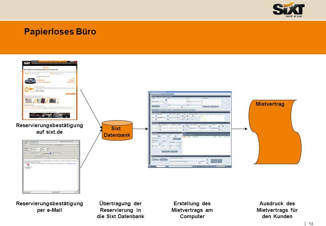 Papierloses Büro Mietvertrag Reservierungsbestätigung auf sixt.de
