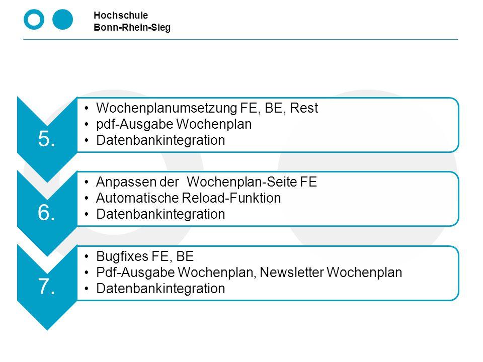 5. 6. 7. Wochenplanumsetzung FE, BE, Rest pdf-Ausgabe Wochenplan