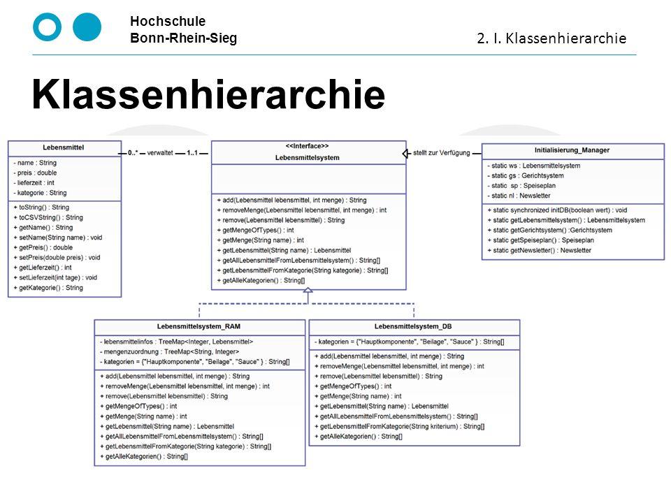2. I. Klassenhierarchie Klassenhierarchie