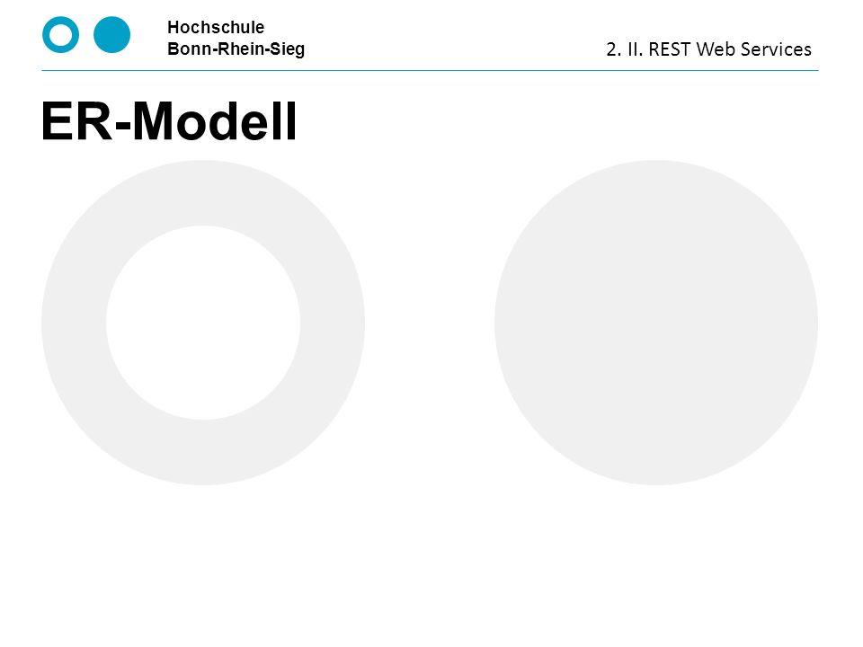 2. II. REST Web Services ER-Modell