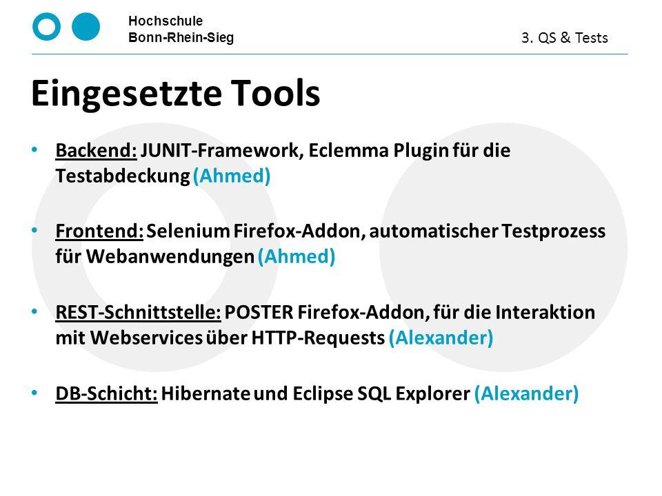 3. QS & TestsEingesetzte Tools. Backend: JUNIT-Framework, Eclemma Plugin für die Testabdeckung (Ahmed)