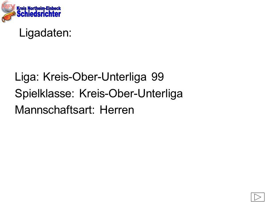 Ligadaten: Liga: Kreis-Ober-Unterliga 99 Spielklasse: Kreis-Ober-Unterliga Mannschaftsart: Herren