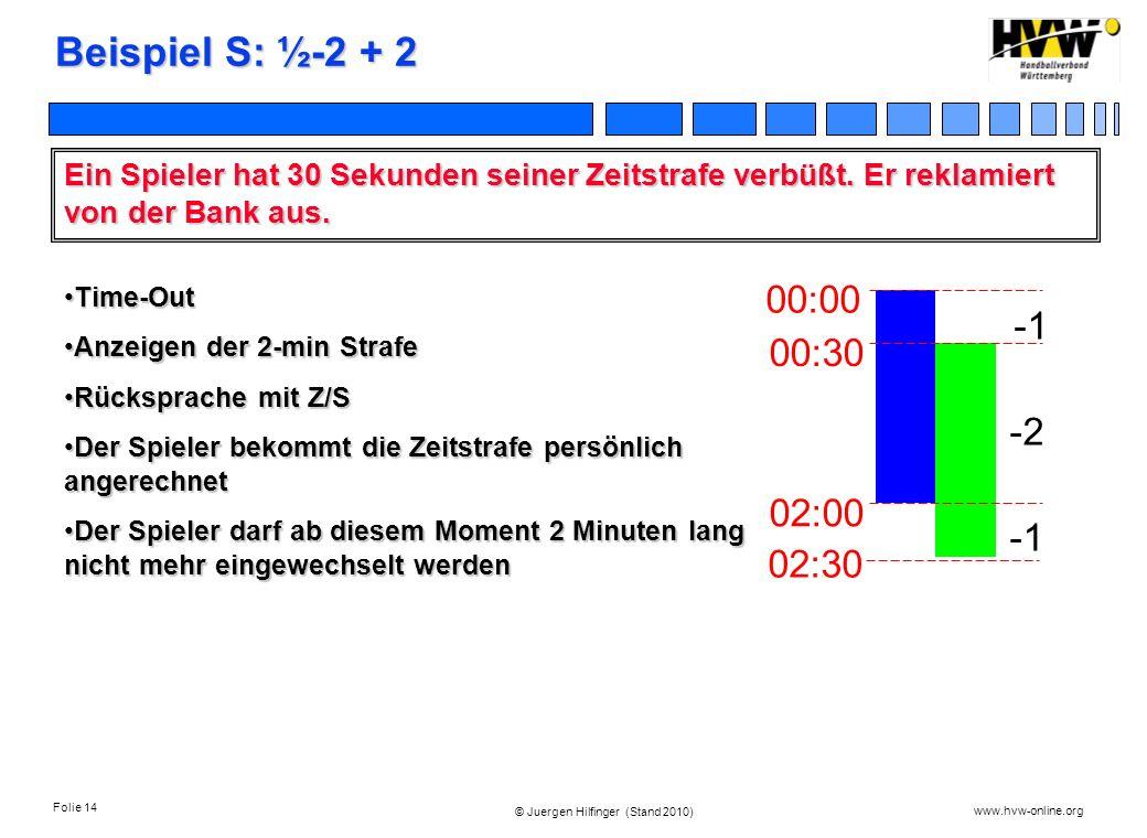 Beispiel S: ½-2 + 2Ein Spieler hat 30 Sekunden seiner Zeitstrafe verbüßt. Er reklamiert von der Bank aus.