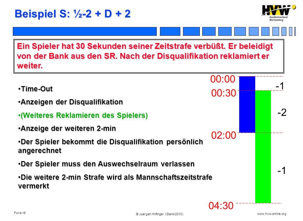 Beispiel S: ½-2 + D + 2 00:00 -1 00:30 -2 02:00 04:30