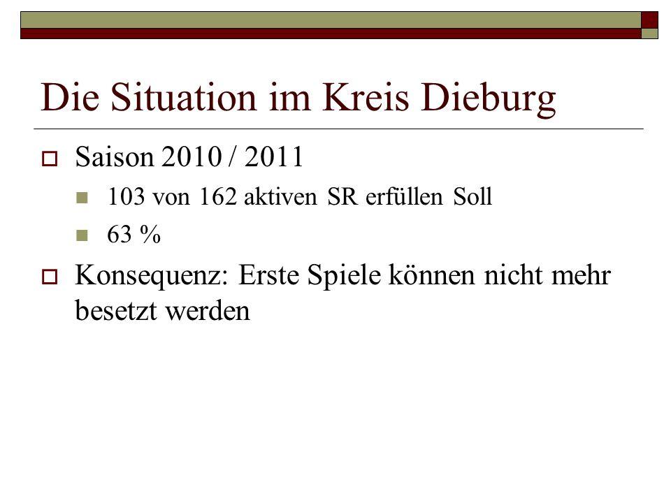 Die Situation im Kreis Dieburg