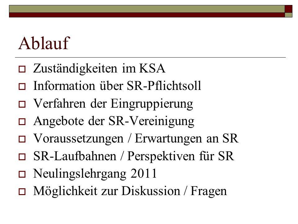 Ablauf Zuständigkeiten im KSA Information über SR-Pflichtsoll